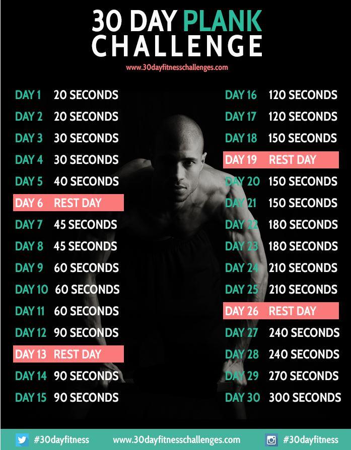 SCENARworks 30 Day Plank Challenge - SCENARworks